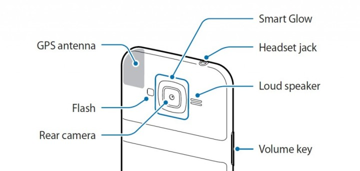 Imagem vazada do manual do Galaxy J2 2016 mostra recurso Smart Glow. Fonte: SamMobile