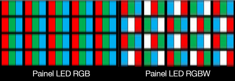 Smart TV 4K: comparativo de telas LED RGB e RGBW
